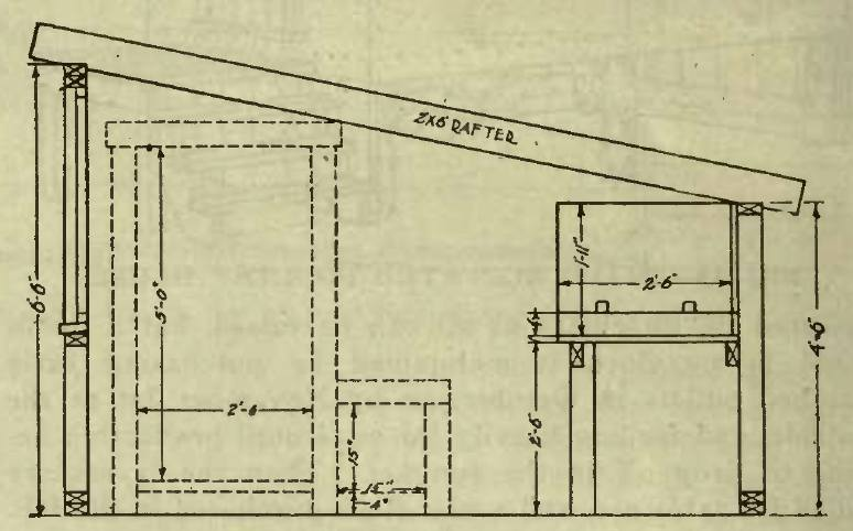 Fig 46 Cross Section of House for 20 Chickens