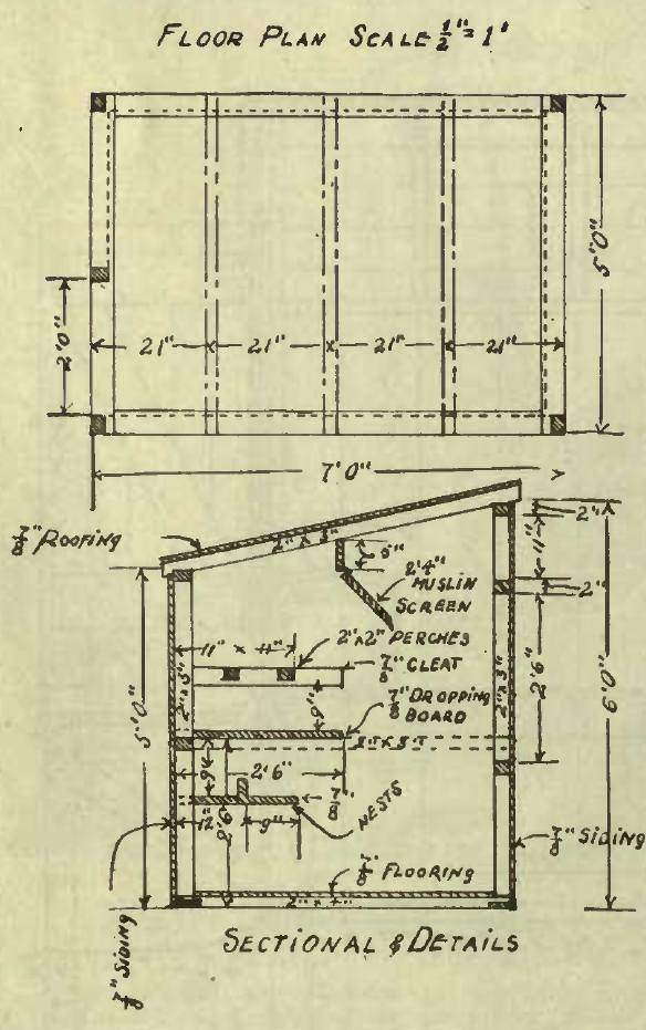 Poultry House Plan Floor Section