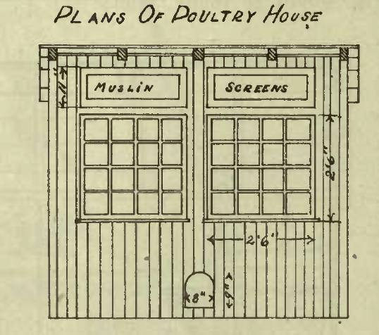 Poultry House Plan Front Elevation