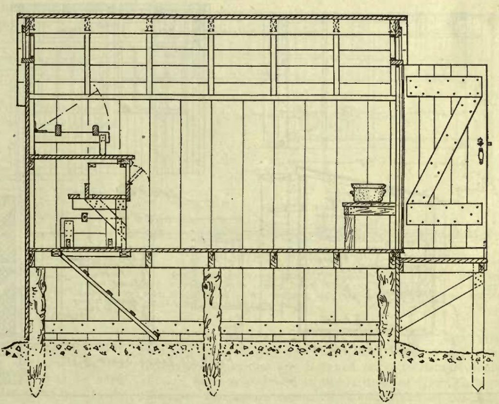 Fig45 Lengthwise Section Elevated Poultry House