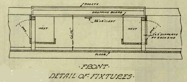 A-Shaped Poultry House Plan Details 2