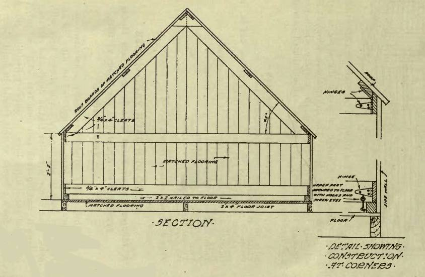 A-Shaped Poultry House Section Plan